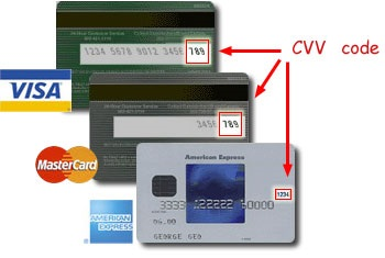 Where To Find Your Cvv Code